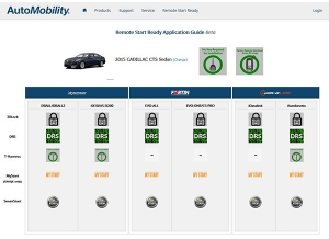 AutoMobility Releases Remote Start-Ready Fit Guide For Retailers